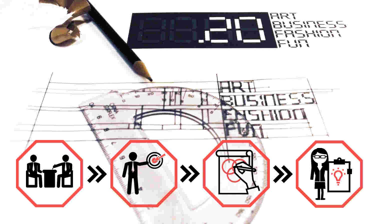 10 punti per progettare un marchio: i consigli del grafico