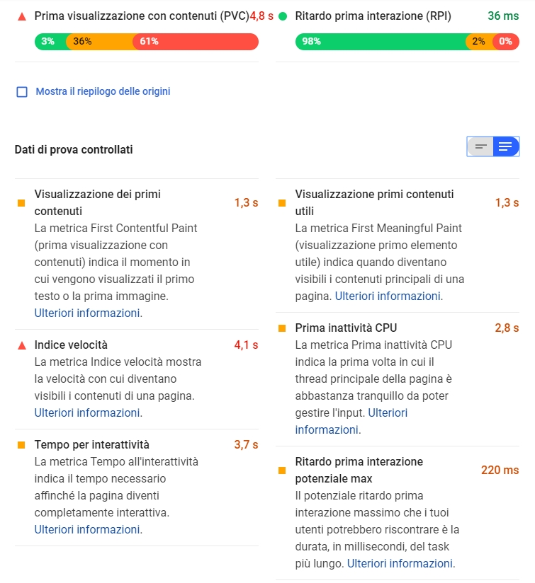 Google PageSpeed Insight esempio di analisi